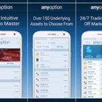 Anyoption App Review